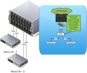 VMware-Environment-Drawings-3