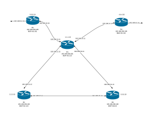 ossrouting-bgp-drawing - New Page